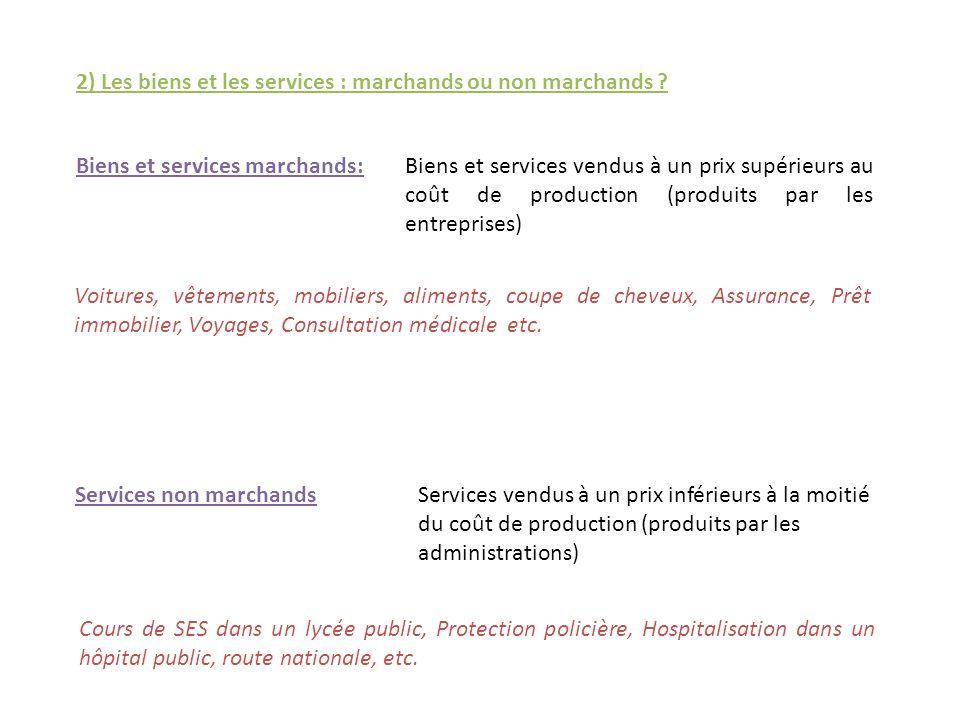 2) Les biens et les services : marchands ou non marchands ? Biens et services marchands:Biens et services vendus à un prix supérieurs au coût de produ