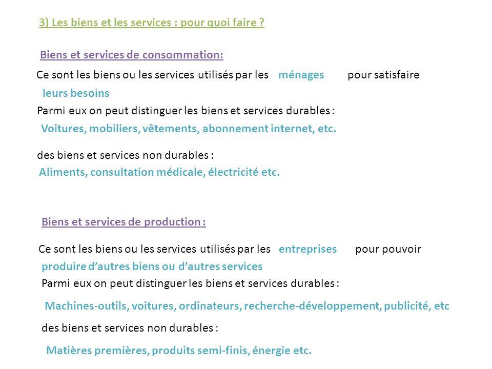 3) Les biens et les services : pour quoi faire ? Biens et services de consommation: Ce sont les biens ou les services utilisés par les pour satisfaire