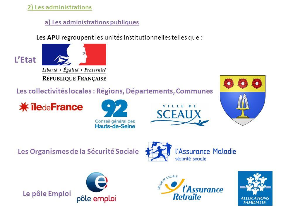 Les APU regroupent les unités institutionnelles telles que : LEtat Les collectivités locales : Régions, Départements, Communes Les Organismes de la Sé