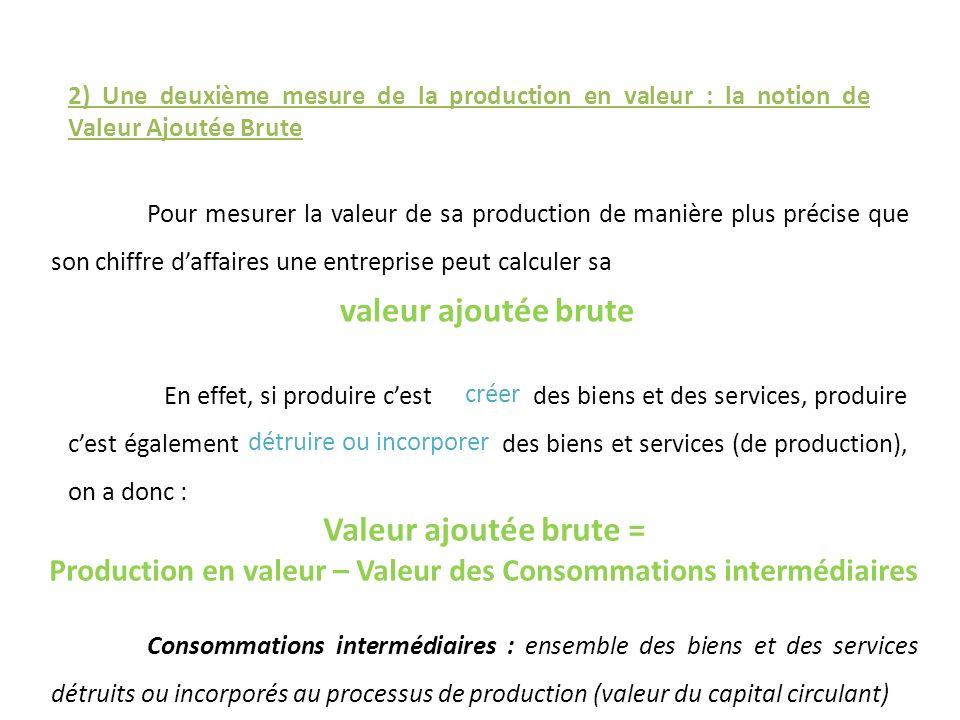 2) Une deuxième mesure de la production en valeur : la notion de Valeur Ajoutée Brute Pour mesurer la valeur de sa production de manière plus précise