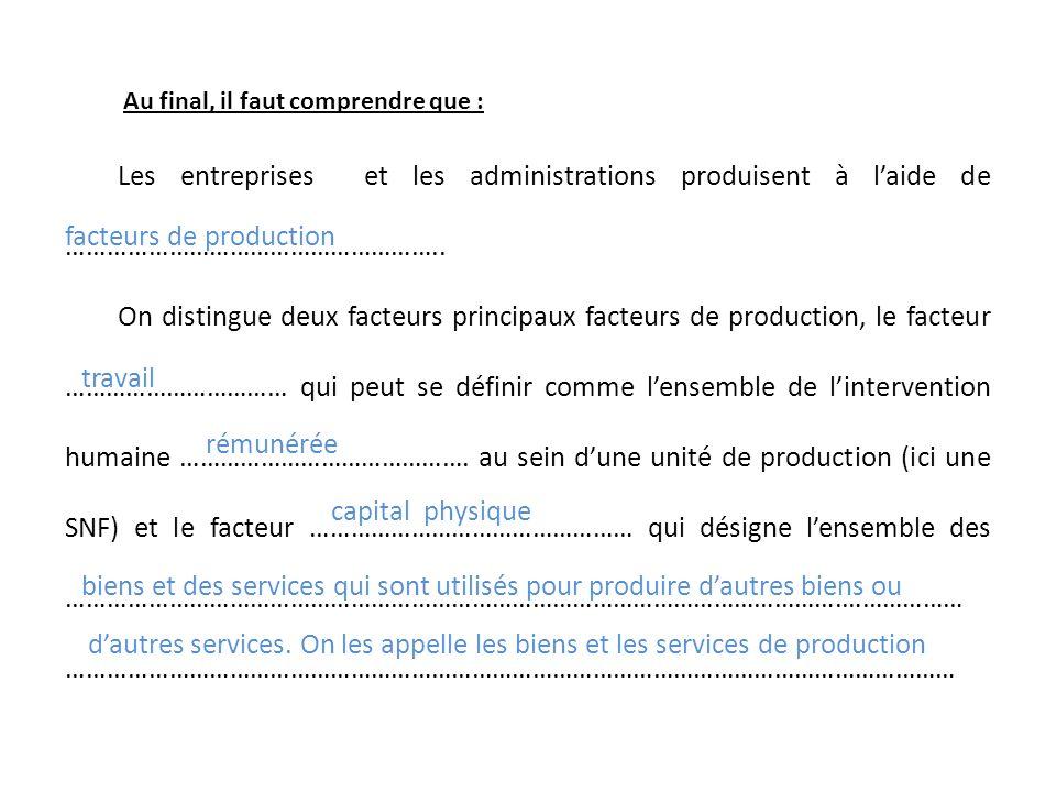 Les entreprises et les administrations produisent à laide de ……………………………………………….. On distingue deux facteurs principaux facteurs de production, le fac