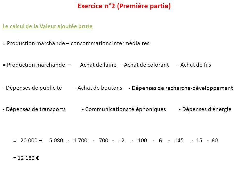 Exercice n°2 (Première partie) Le calcul de la Valeur ajoutée brute = Production marchande – consommations intermédiaires = Production marchande –Acha