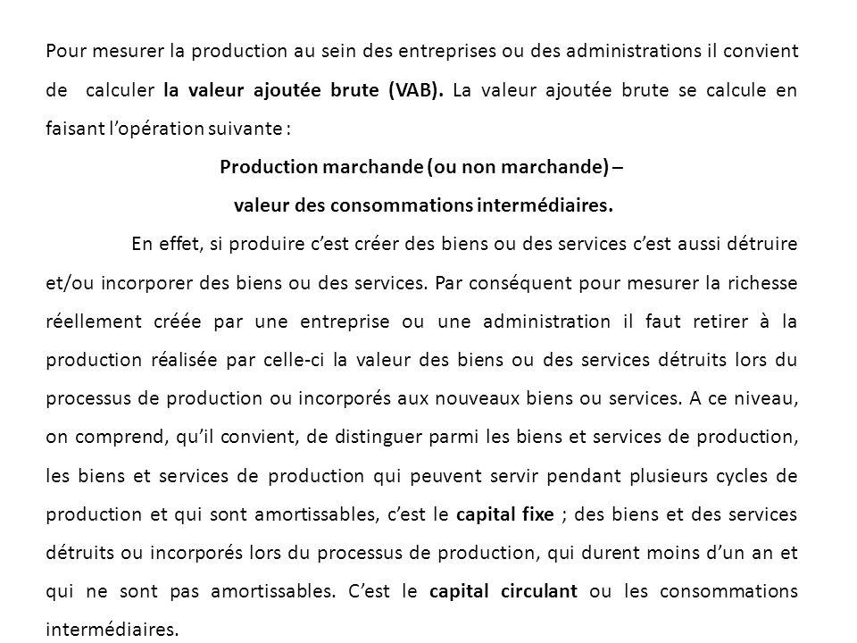Pour mesurer la production au sein des entreprises ou des administrations il convient de calculer la valeur ajoutée brute (VAB). La valeur ajoutée bru