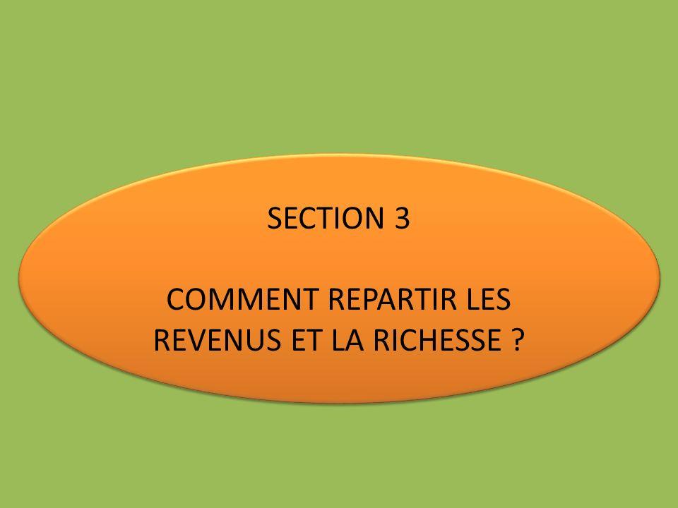 SECTION 3 COMMENT REPARTIR LES REVENUS ET LA RICHESSE ? SECTION 3 COMMENT REPARTIR LES REVENUS ET LA RICHESSE ?