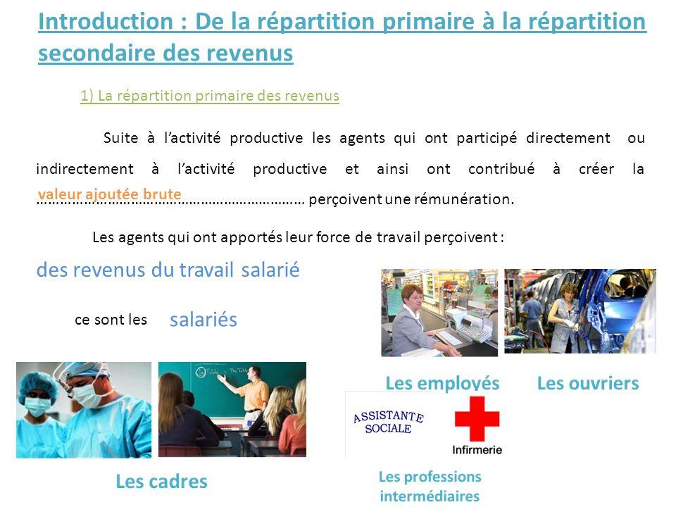 Introduction : De la répartition primaire à la répartition secondaire des revenus 1) La répartition primaire des revenus Suite à lactivité productive