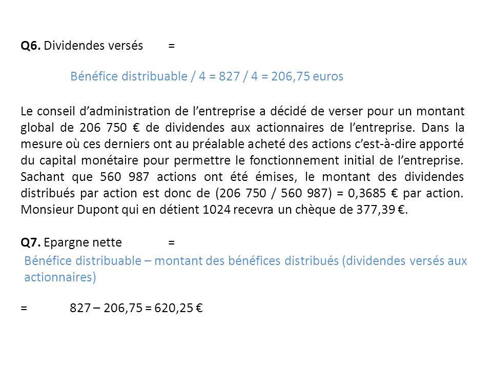 Q6. Dividendes versés = Le conseil dadministration de lentreprise a décidé de verser pour un montant global de 206 750 de dividendes aux actionnaires