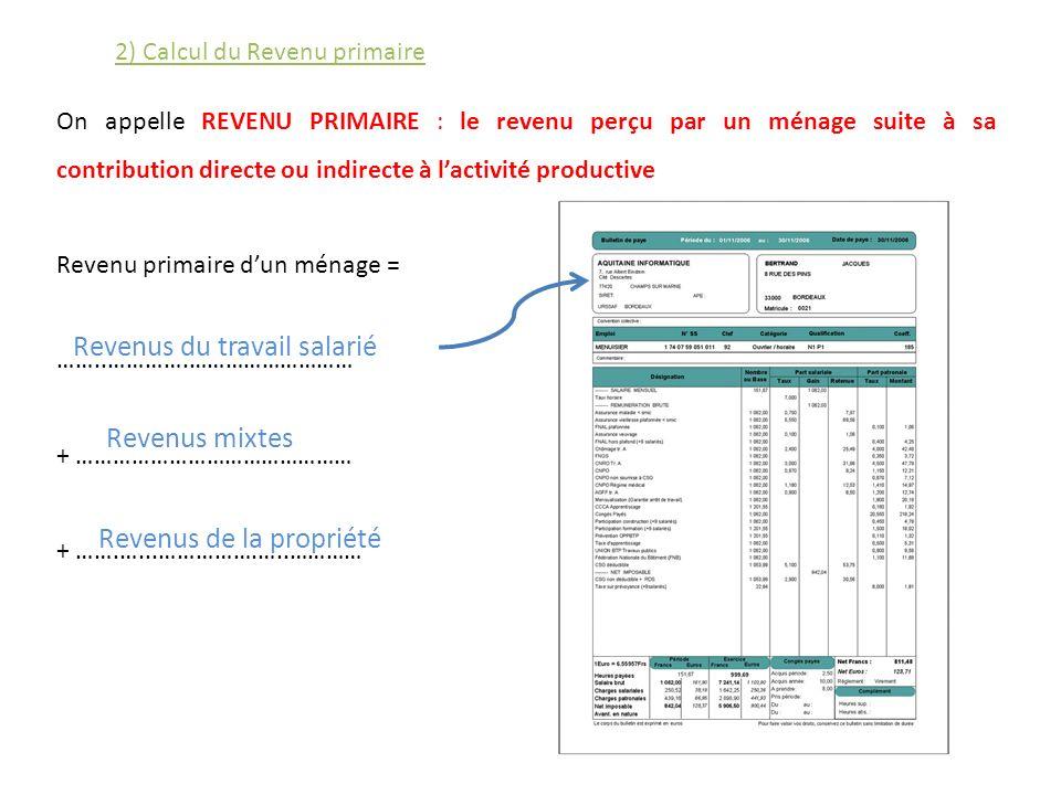 On appelle REVENU PRIMAIRE : le revenu perçu par un ménage suite à sa contribution directe ou indirecte à lactivité productive Revenu primaire dun mén