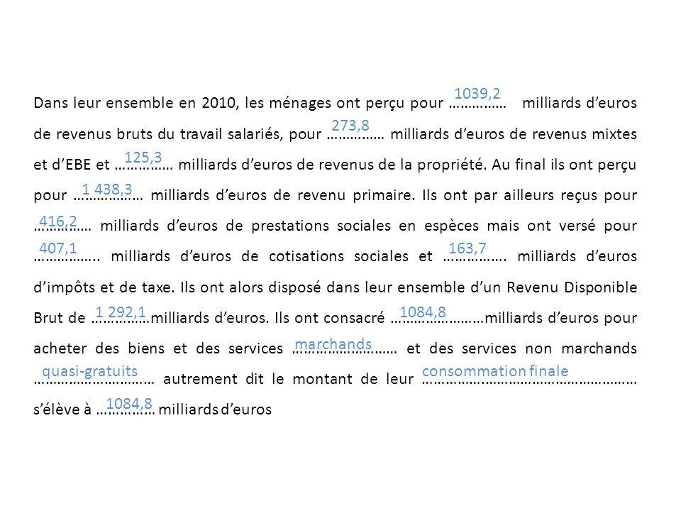 Dans leur ensemble en 2010, les ménages ont perçu pour …………… milliards deuros de revenus bruts du travail salariés, pour …………… milliards deuros de rev