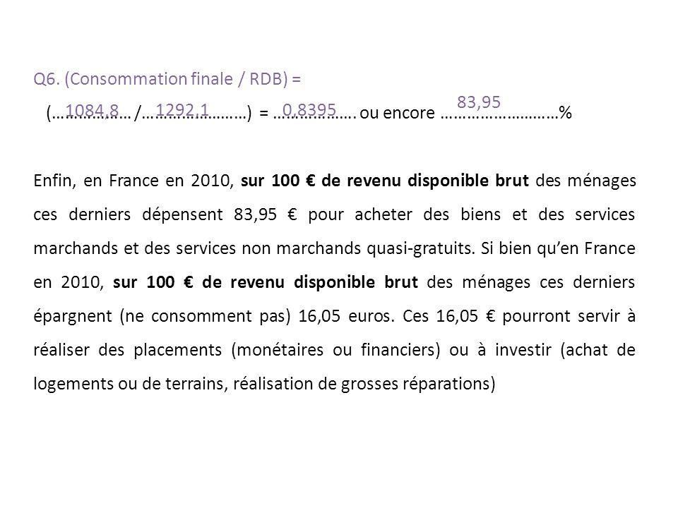Enfin, en France en 2010, sur 100 de revenu disponible brut des ménages ces derniers dépensent 83,95 pour acheter des biens et des services marchands