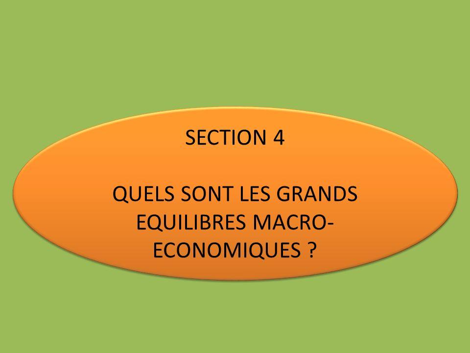 SECTION 4 QUELS SONT LES GRANDS EQUILIBRES MACRO- ECONOMIQUES ? SECTION 4 QUELS SONT LES GRANDS EQUILIBRES MACRO- ECONOMIQUES ?