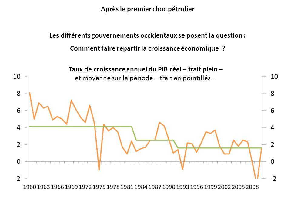 Après le premier choc pétrolier Les différents gouvernements occidentaux se posent la question : Comment faire repartir la croissance économique ? Tau