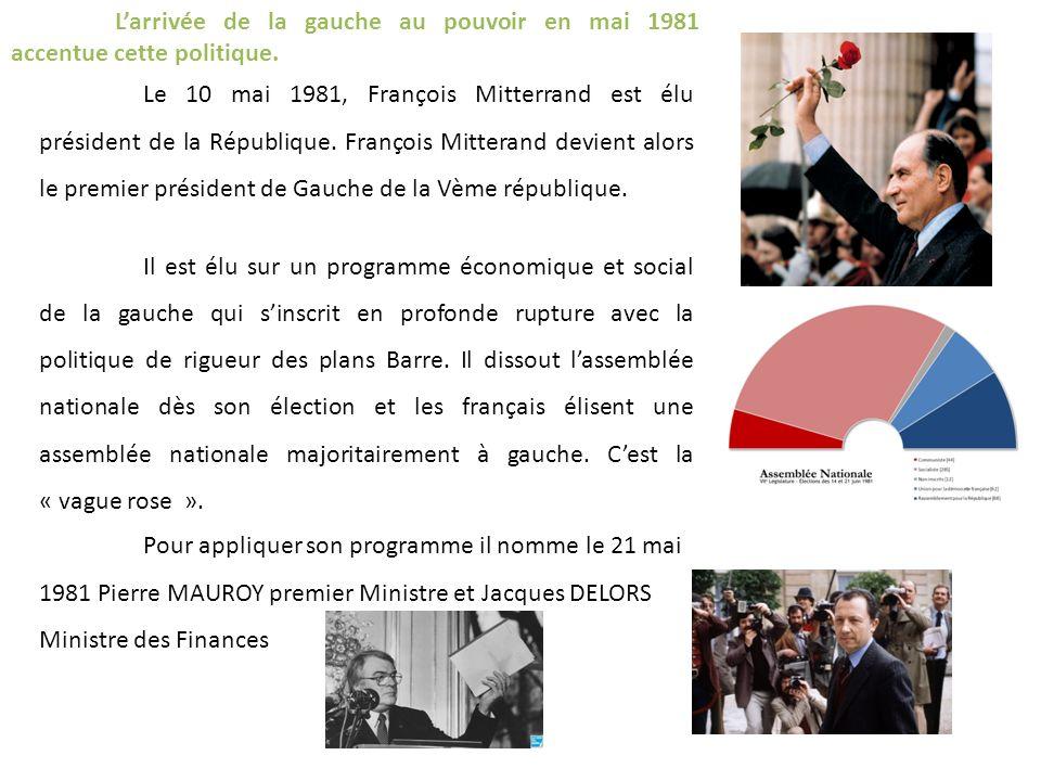 Le 10 mai 1981, François Mitterrand est élu président de la République. François Mitterand devient alors le premier président de Gauche de la Vème rép