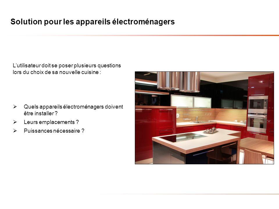 Quels appareils électroménagers doivent être installer ? Leurs emplacements ? Puissances nécessaire ? Lutilisateur doit se poser plusieurs questions l