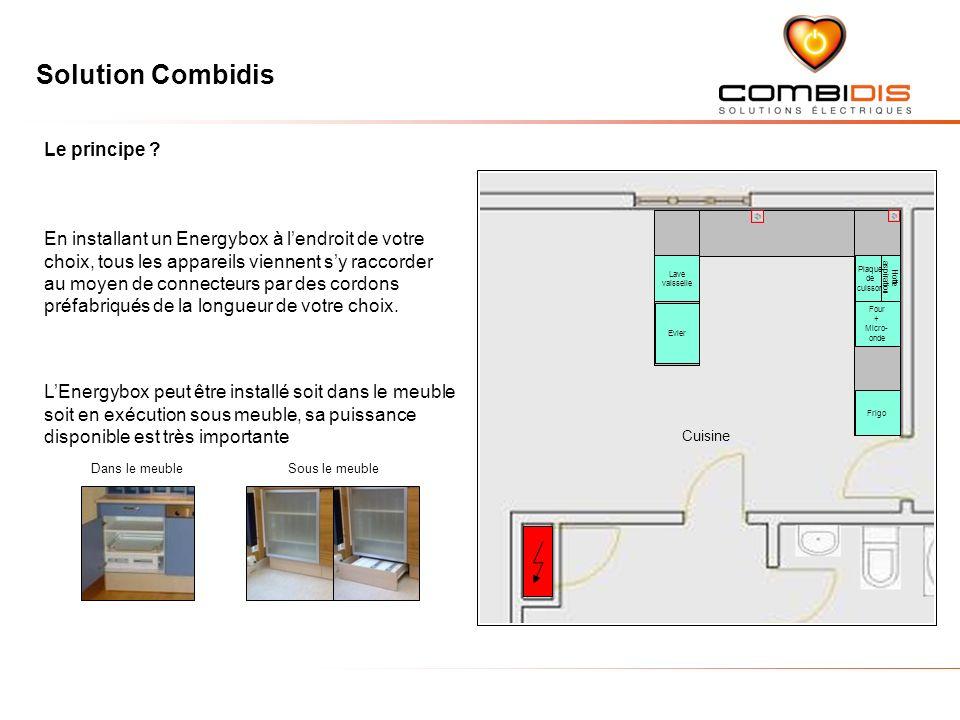 Solution Combidis Cuisine En installant un Energybox à lendroit de votre choix, tous les appareils viennent sy raccorder au moyen de connecteurs par d