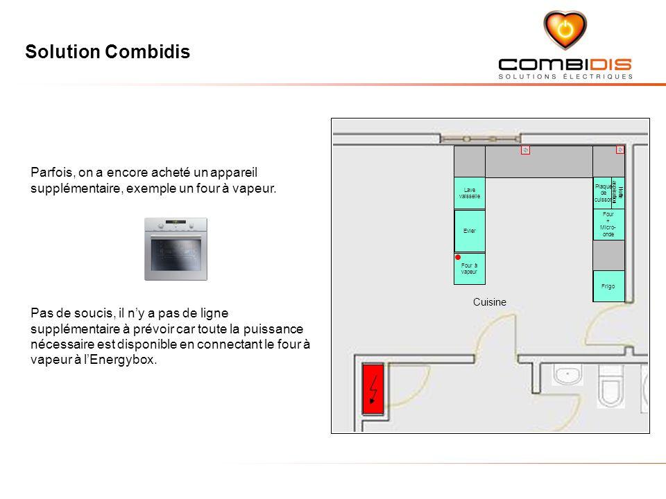 Solution Combidis Cuisine Four + Micro- onde Plaque de cuisson Frigo Evier Hotte aspiration Lave vaisselle Parfois, on a encore acheté un appareil sup