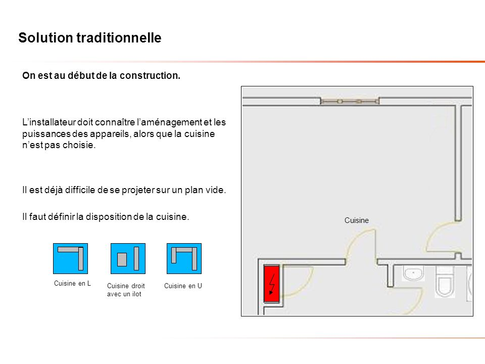 Solution traditionnelle On est au début de la construction.
