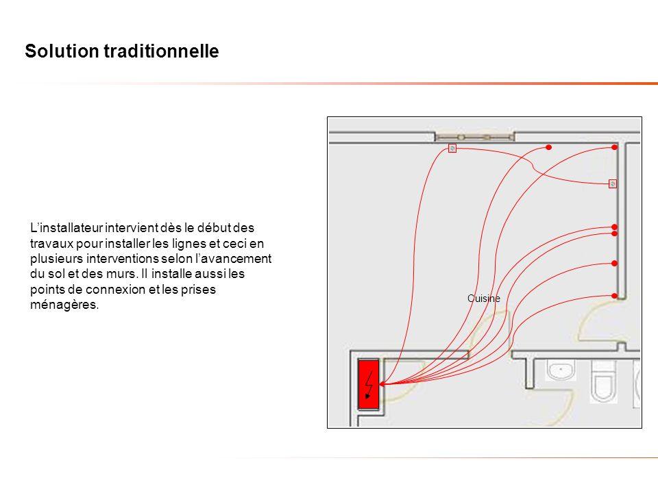 Solution traditionnelle Cuisine Linstallateur intervient dès le début des travaux pour installer les lignes et ceci en plusieurs interventions selon l