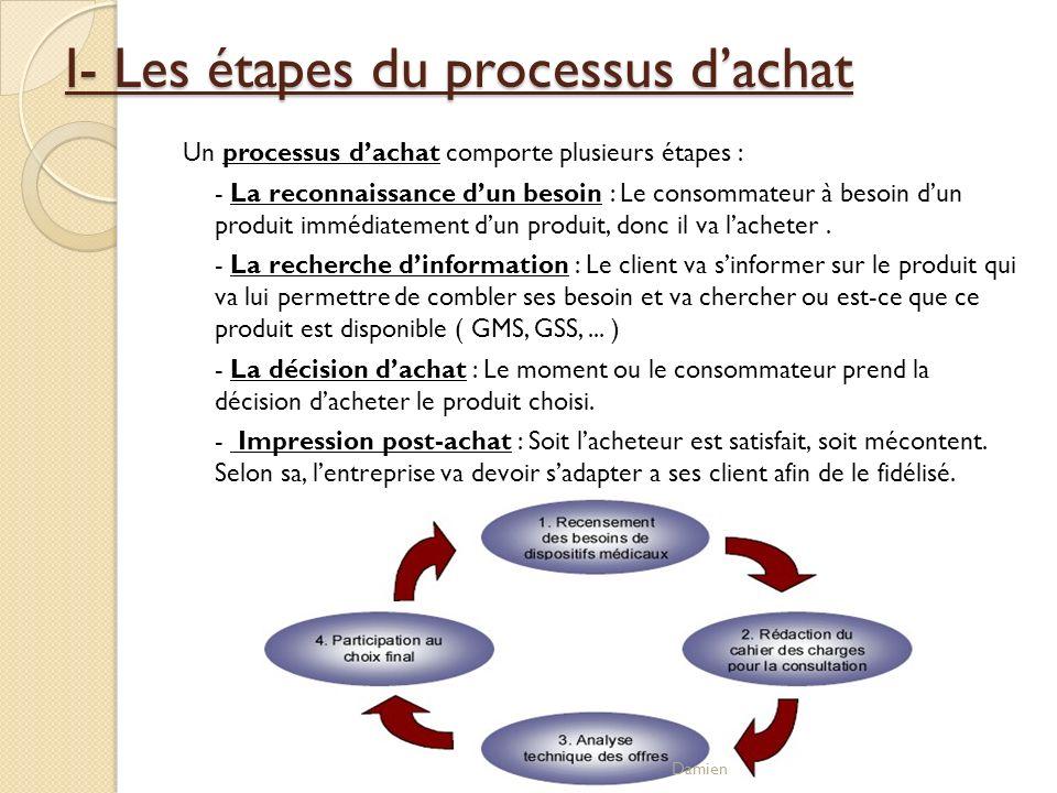 I- Les étapes du processus dachat Un processus dachat comporte plusieurs étapes : - La reconnaissance dun besoin : Le consommateur à besoin dun produi