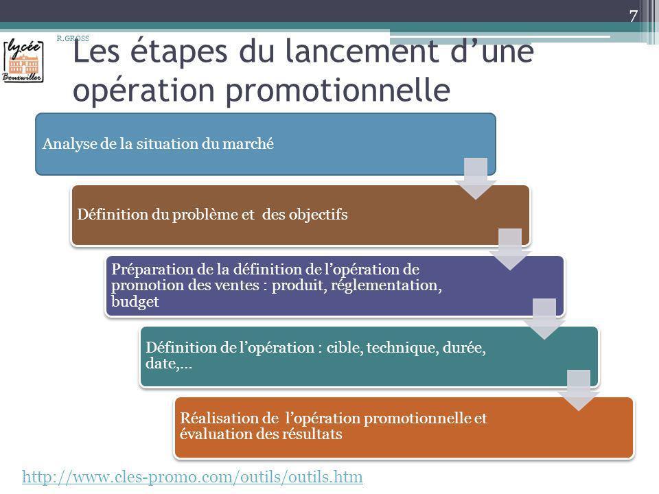 Les étapes du lancement dune opération promotionnelle R.GROSS 7 Analyse de la situation du marchéDéfinition du problème et des objectifs Préparation d