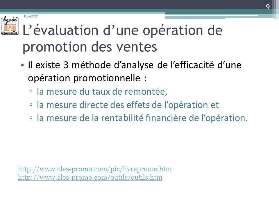Lévaluation dune opération de promotion des ventes Il existe 3 méthode danalyse de lefficacité dune opération promotionnelle : la mesure du taux de re