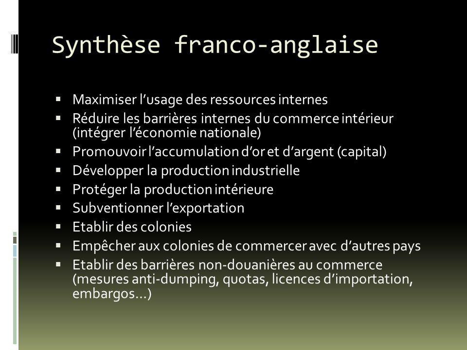 Synthèse franco-anglaise Maximiser lusage des ressources internes Réduire les barrières internes du commerce intérieur (intégrer léconomie nationale)