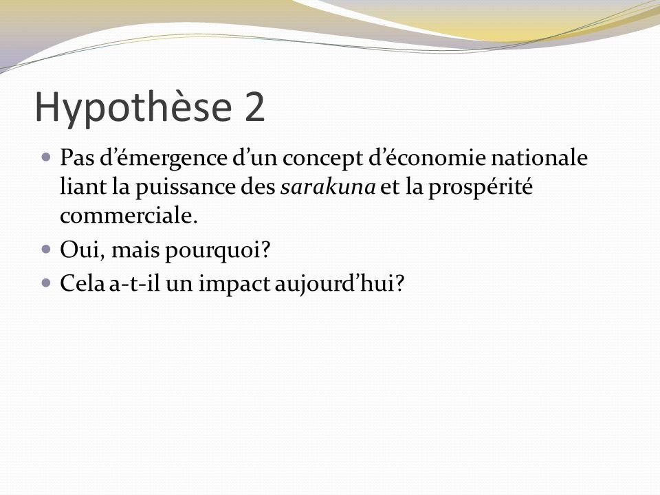 Hypothèse 2 Pas démergence dun concept déconomie nationale liant la puissance des sarakuna et la prospérité commerciale. Oui, mais pourquoi? Cela a-t-