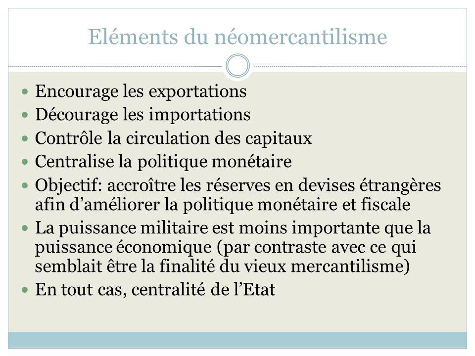 Eléments du néomercantilisme Encourage les exportations Décourage les importations Contrôle la circulation des capitaux Centralise la politique monéta