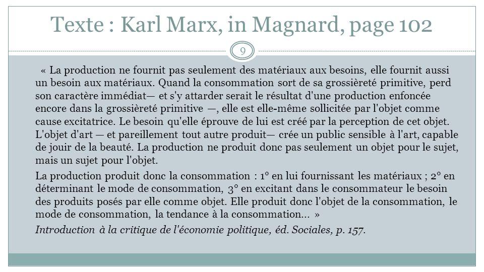 Texte : Karl Marx, in Magnard, page 102 « La production ne fournit pas seulement des matériaux aux besoins, elle fournit aussi un besoin aux matériaux.