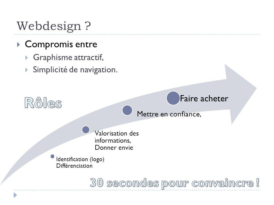 Webdesign ? Compromis entre Graphisme attractif, Simplicité de navigation. Identification (logo) Différenciation Valorisation des informations, Donner
