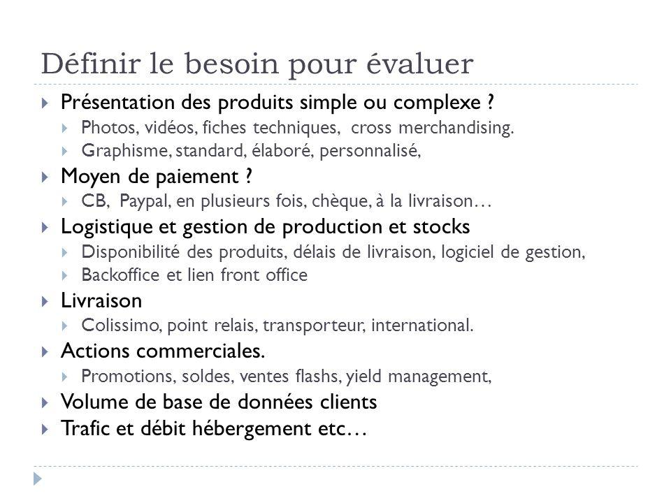 Définir le besoin pour évaluer Présentation des produits simple ou complexe ? Photos, vidéos, fiches techniques, cross merchandising. Graphisme, stand