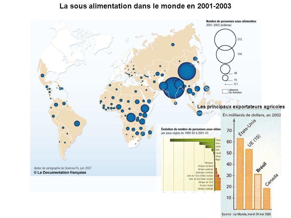 La sous alimentation dans le monde en 2001-2003 Les principaux exportateurs agricoles