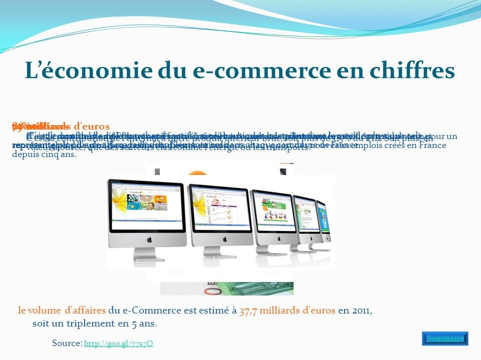 Léconomie du e-commerce en chiffres 70 milliards d'euros C'est la contribution de l'Internet à notre produit intérieur brut, soit plus de 3,5% du PIB.