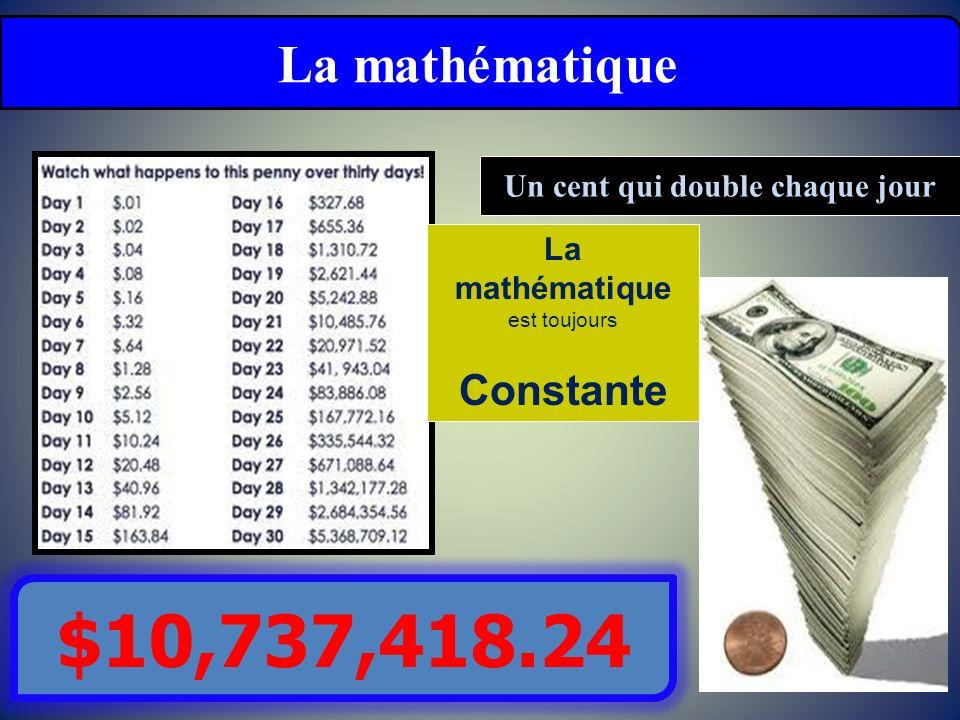 Un cent qui double chaque jour La mathématique $10,737,418.24 La mathématique est toujours Constante