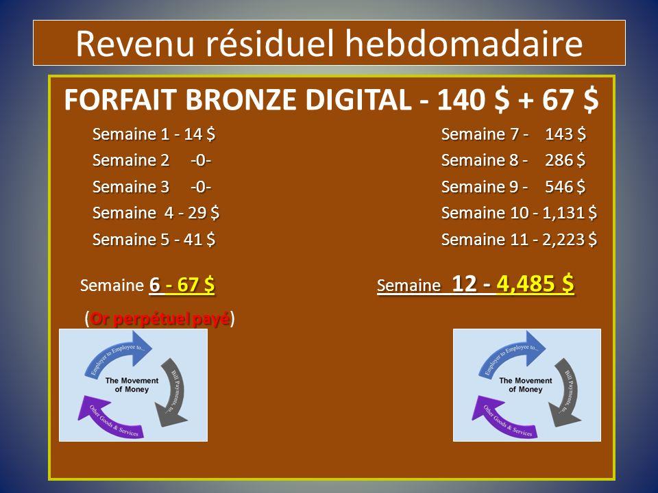 Revenu résiduel hebdomadaire FORFAIT BRONZE DIGITAL - 140 $ + 67 $ Semaine 1 - 14 $ Semaine 7 - 143 $ Semaine 2 -0- Semaine 8 - 286 $ Semaine 2 -0- Se