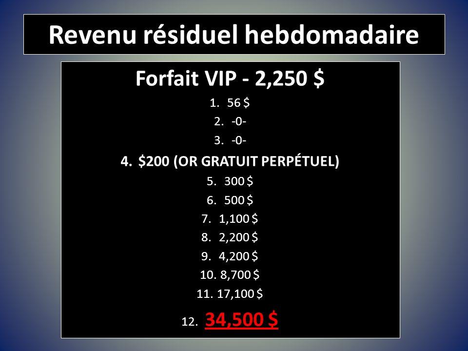 Revenu résiduel hebdomadaire Forfait VIP - 2,250 $ 1.56 $ 2.-0- 3.-0- 4.$200 (OR GRATUIT PERPÉTUEL) 5.300 $ 6.500 $ 7.1,100 $ 8.2,200 $ 9.4,200 $ 10.