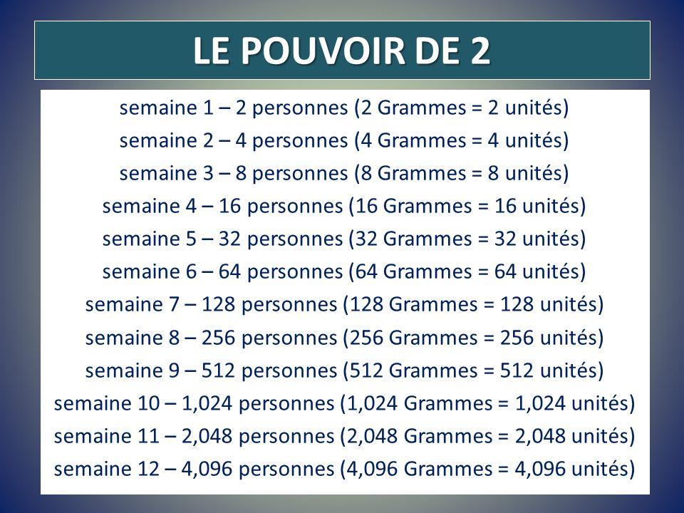 LE POUVOIR DE 2 semaine 1 – 2 personnes (2 Grammes = 2 unités) semaine 2 – 4 personnes (4 Grammes = 4 unités) semaine 3 – 8 personnes (8 Grammes = 8 u