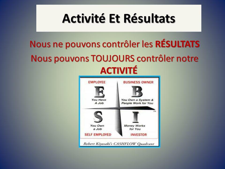 Activité Et Résultats Nous ne pouvons contrôler les RÉSULTATS Nous pouvons TOUJOURS contrôler notre ACTIVITÉ