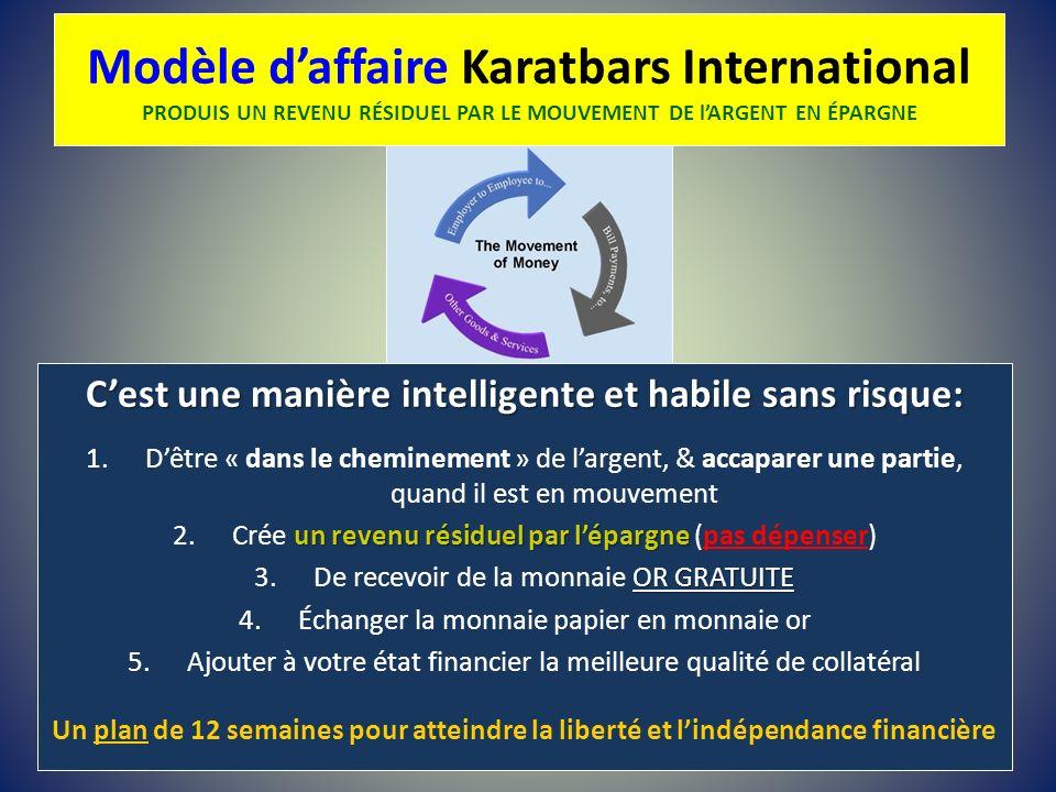 Modèle daffaire Karatbars International PRODUIS UN REVENU RÉSIDUEL PAR LE MOUVEMENT DE lARGENT EN ÉPARGNE Cest une manière intelligente et habile sans