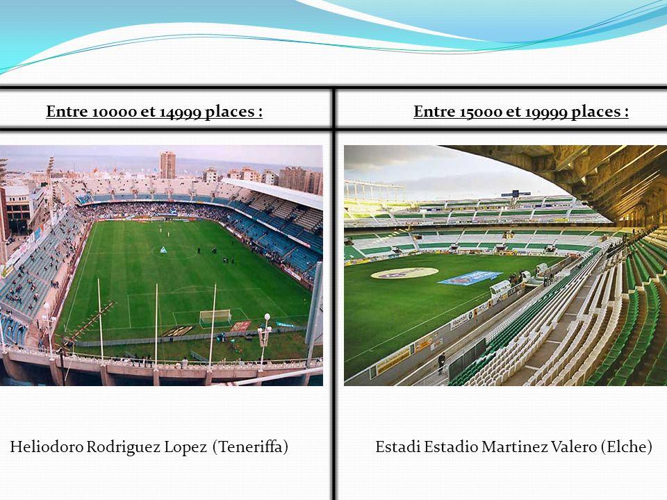 Entre 10000 et 14999 places :Entre 15000 et 19999 places : Estadi Estadio Martinez Valero (Elche)Heliodoro Rodriguez Lopez (Teneriffa)