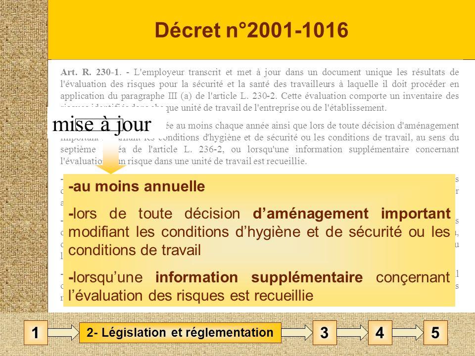 Décret n°2001-1016 Art.R. 230-1.