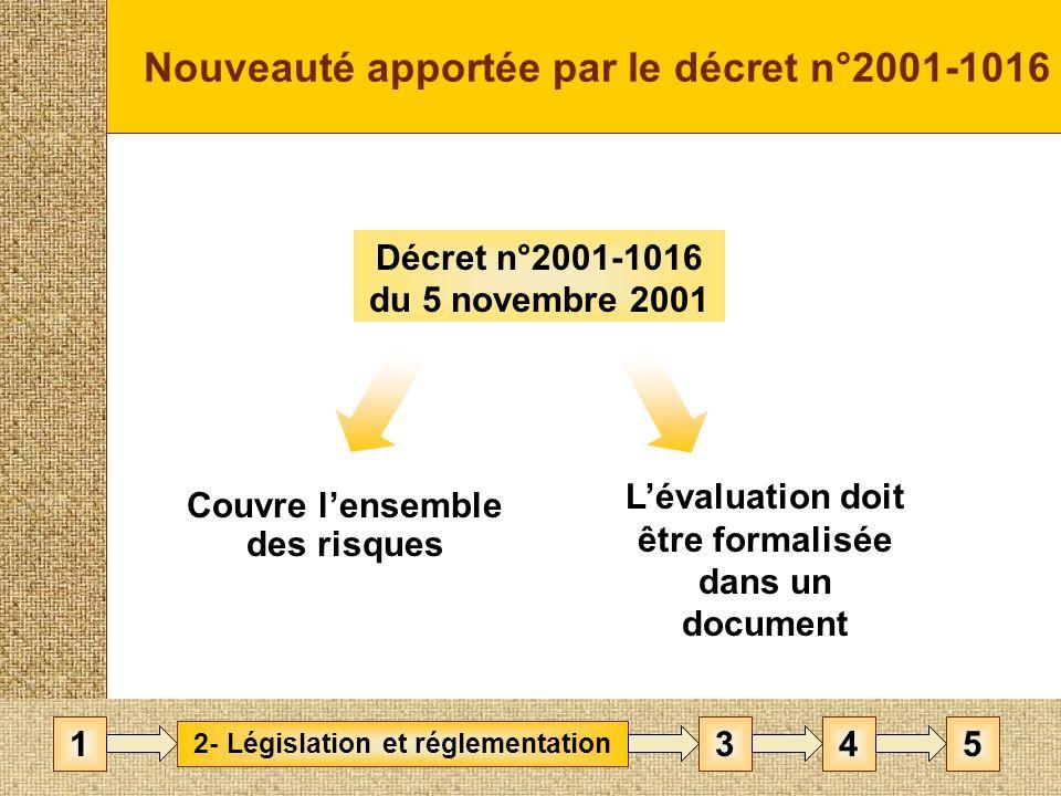 Nouveauté apportée par le décret n°2001-1016 Décret n°2001-1016 du 5 novembre 2001 Couvre lensemble des risques Lévaluation doit être formalisée dans un document 2- Législation et réglementation 1453