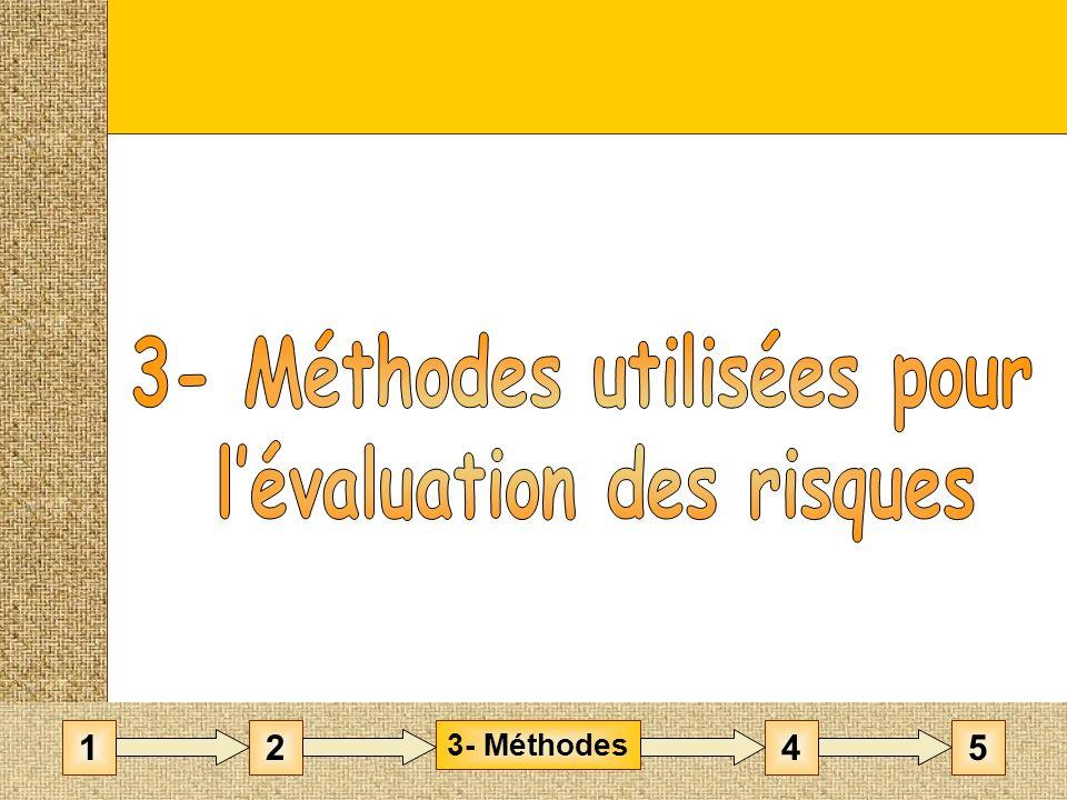 3- Méthodes 1452