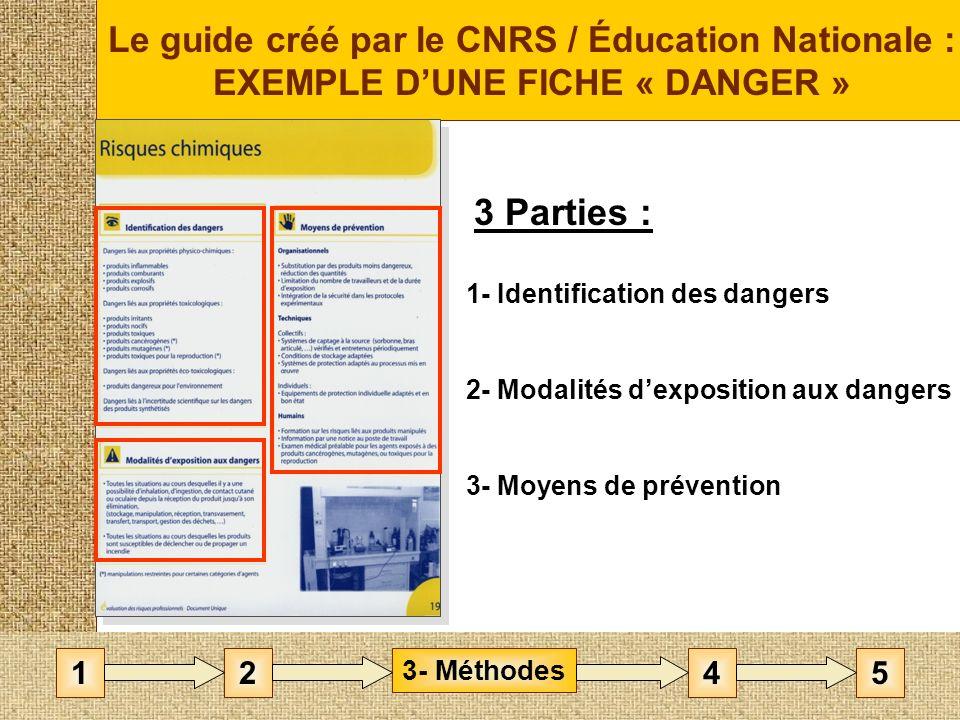 Le guide créé par le CNRS / Éducation Nationale : EXEMPLE DUNE FICHE « DANGER » 1- Identification des dangers 3- Moyens de prévention 2- Modalités dexposition aux dangers 3 Parties : 3- Méthodes 1452