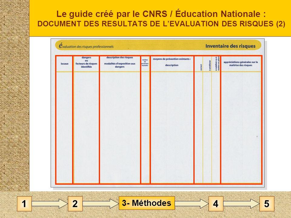 Le guide créé par le CNRS / Éducation Nationale : DOCUMENT DES RESULTATS DE LEVALUATION DES RISQUES (2) 3- Méthodes 1452