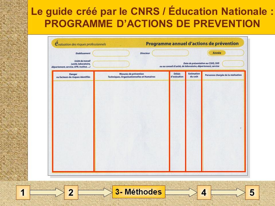 Le guide créé par le CNRS / Éducation Nationale : PROGRAMME DACTIONS DE PREVENTION 3- Méthodes 1452