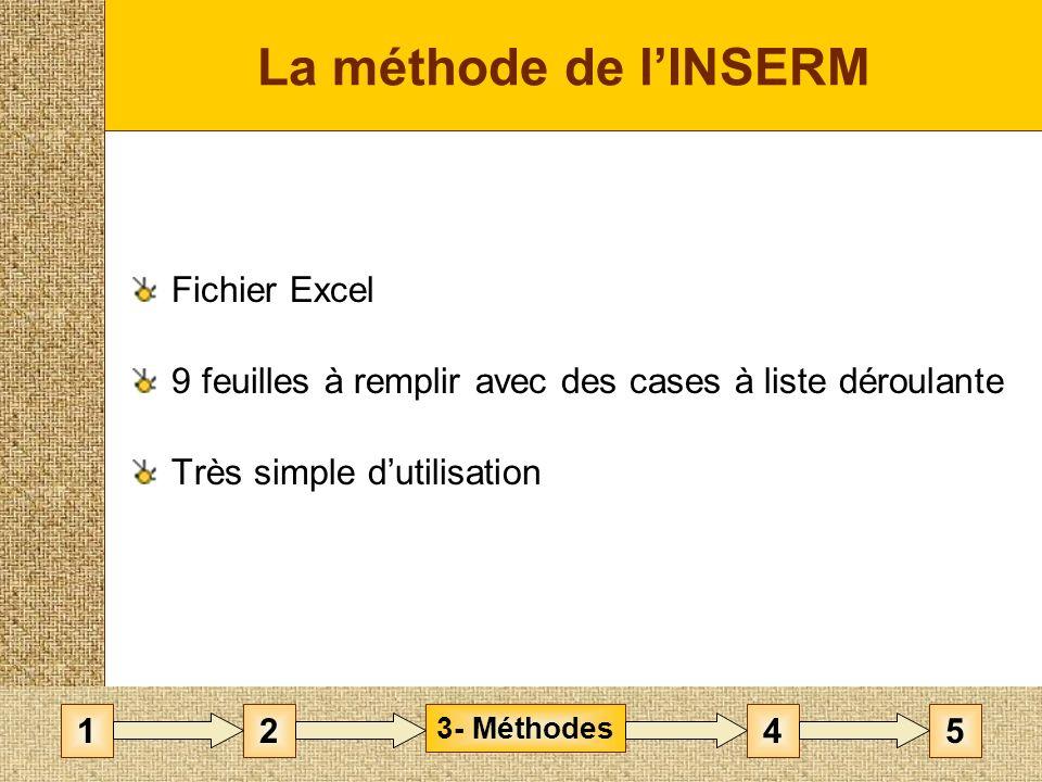 La méthode de lINSERM Fichier Excel 9 feuilles à remplir avec des cases à liste déroulante Très simple dutilisation 3- Méthodes 1452
