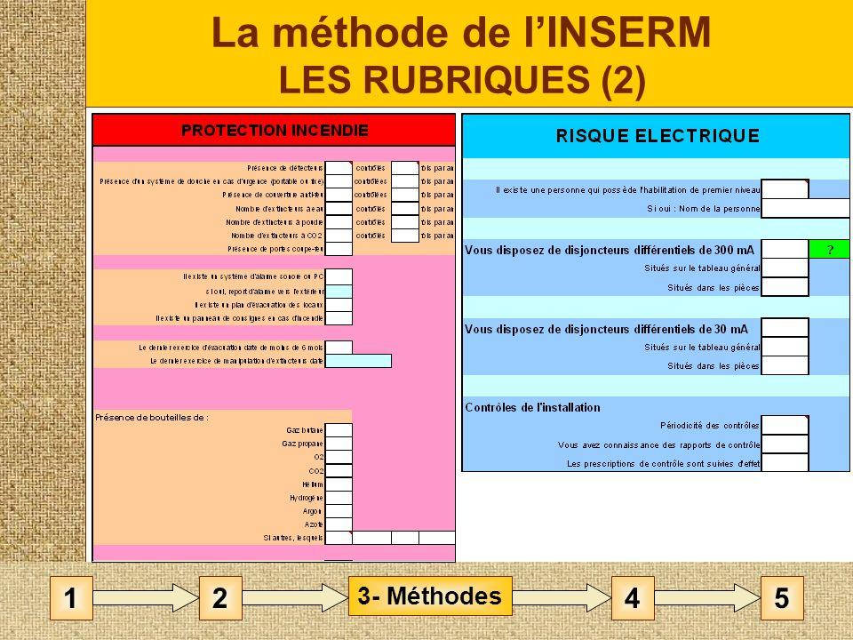La méthode de lINSERM LES RUBRIQUES (2) 3- Méthodes 1452