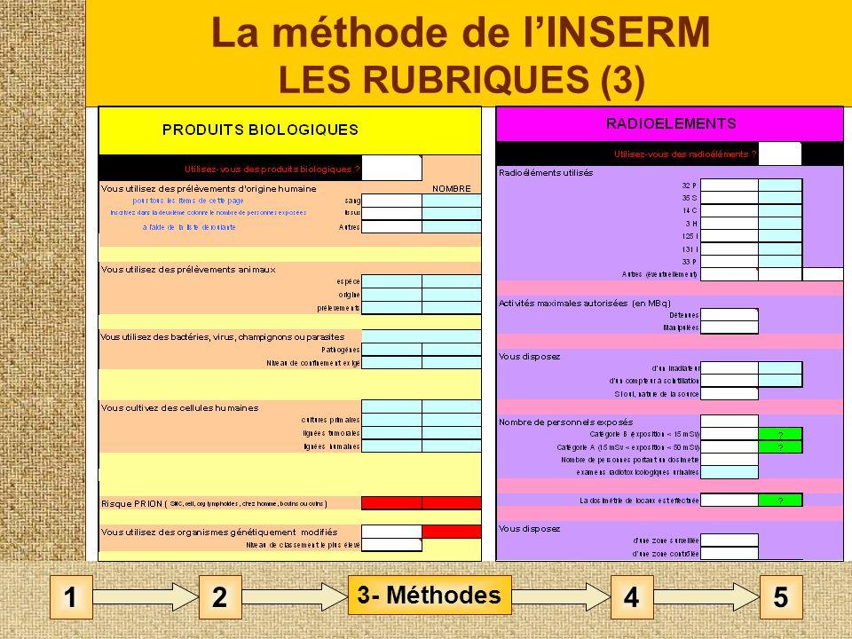 La méthode de lINSERM LES RUBRIQUES (3) 3- Méthodes 1452