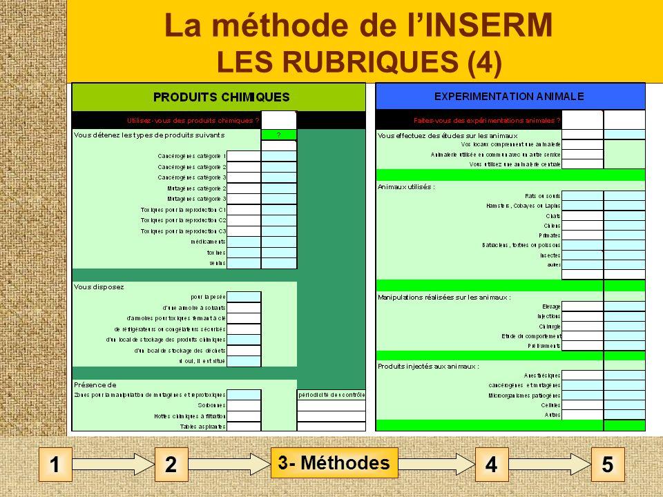 La méthode de lINSERM LES RUBRIQUES (4) 3- Méthodes 1452