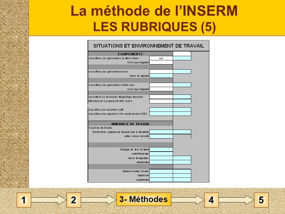 La méthode de lINSERM LES RUBRIQUES (5) 3- Méthodes 1452